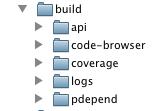 Jenkins Build directory